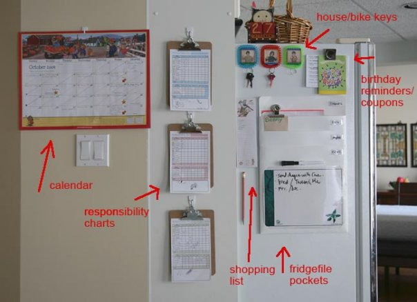 The Fridge File Helps You Organize Life